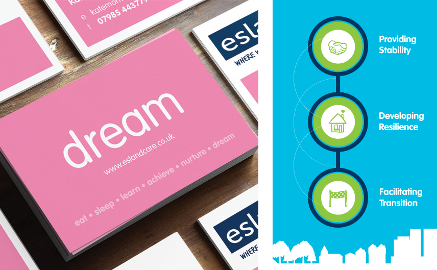 esland business cards and infographics